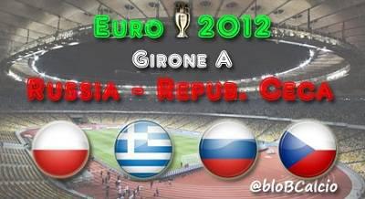 E' terminata la seconda gara degli Europei tra Russia e Repubblica Ceca