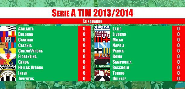 La Serie A 2013-14