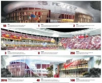 progetto nuovo stadio Roma