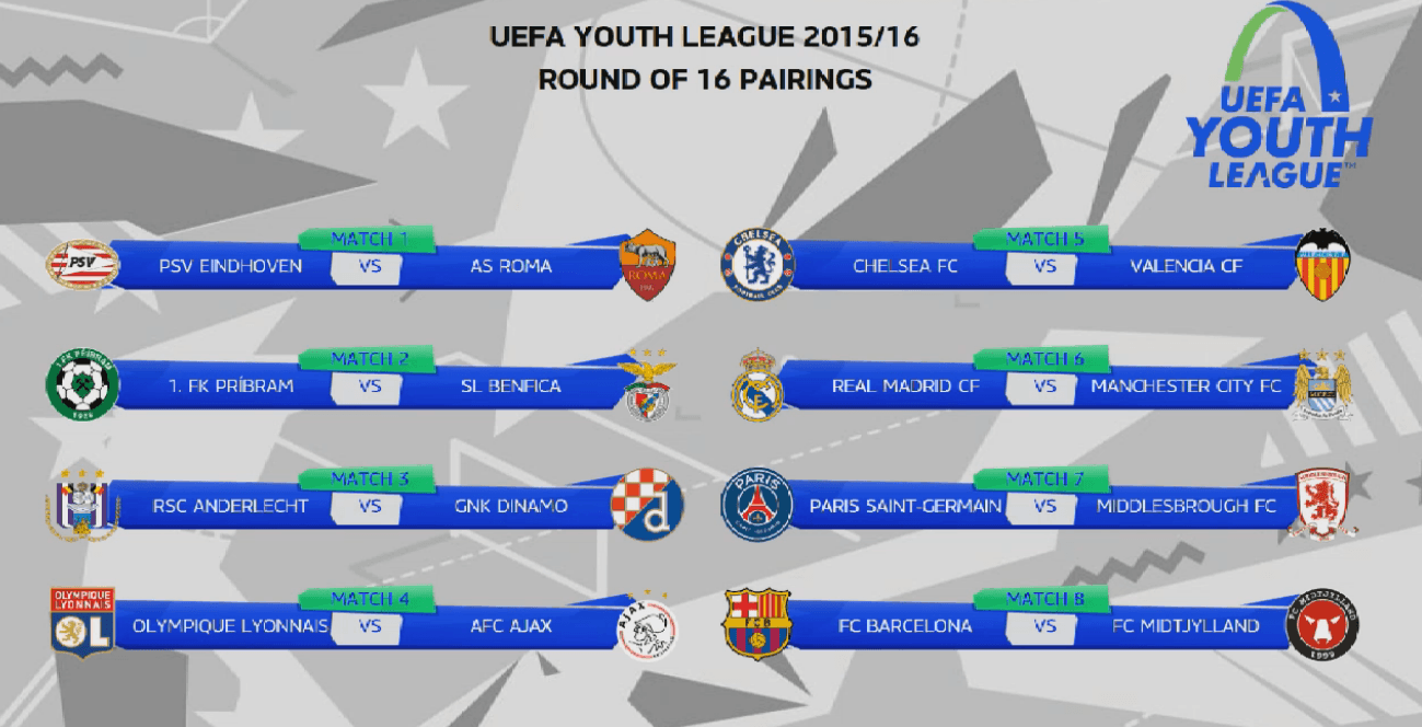 ottavi di finale Youth League