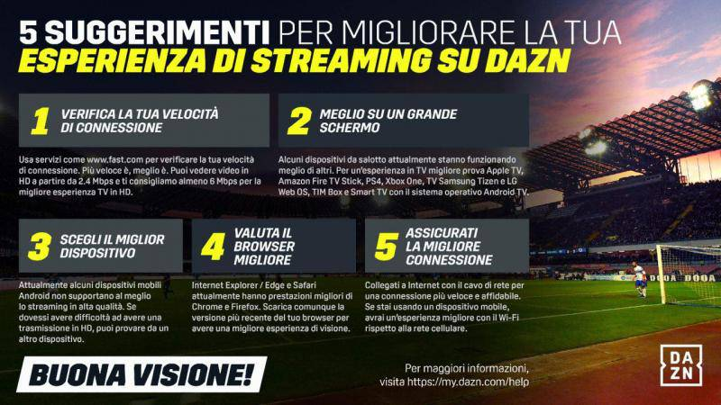 DAZN consigli streaming